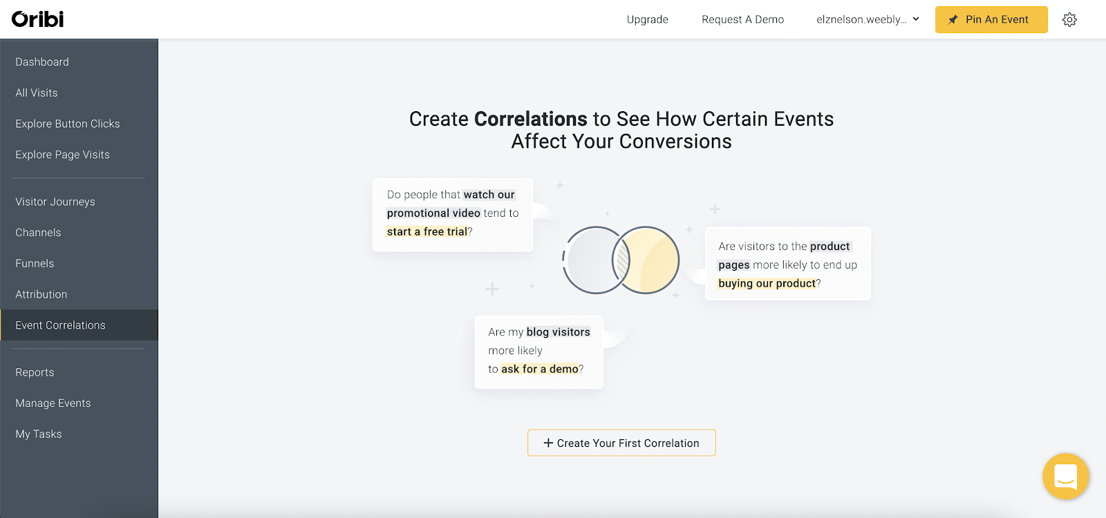 Oribi Review - Event correlation tool that Google analytics doesn't have